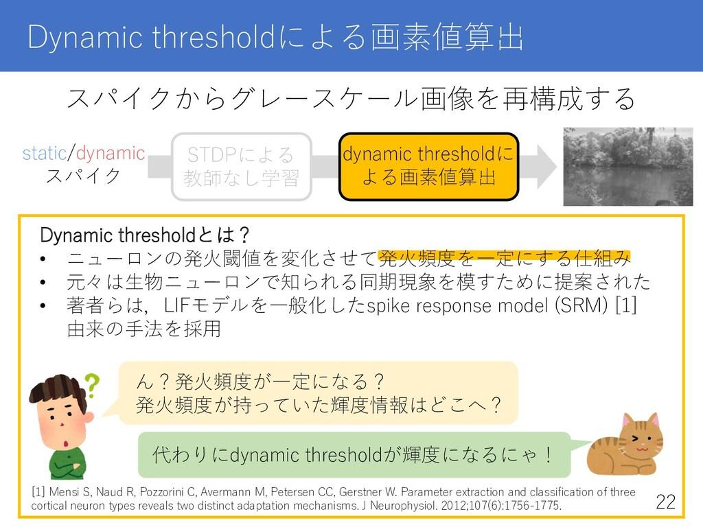 Dynamic thresholdによる画素値算出 スパイクからグレースケール画像を再構成する...