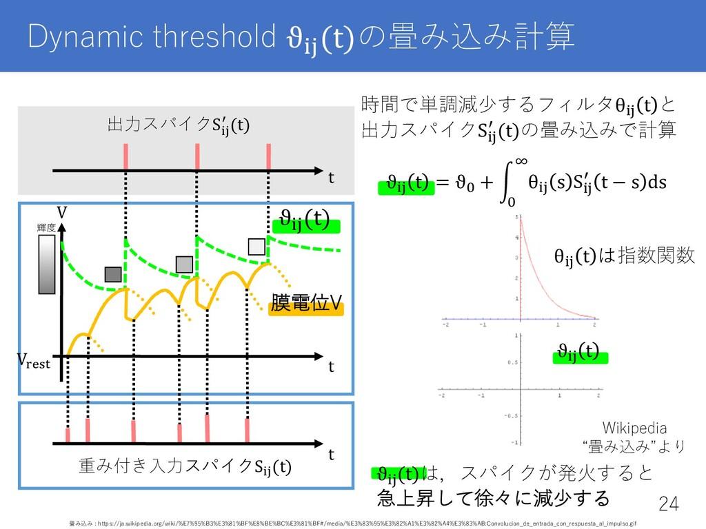膜電位V ϑ+, t = ϑ- + 2 - . θ+, s S+, / t − s ds ϑ2...