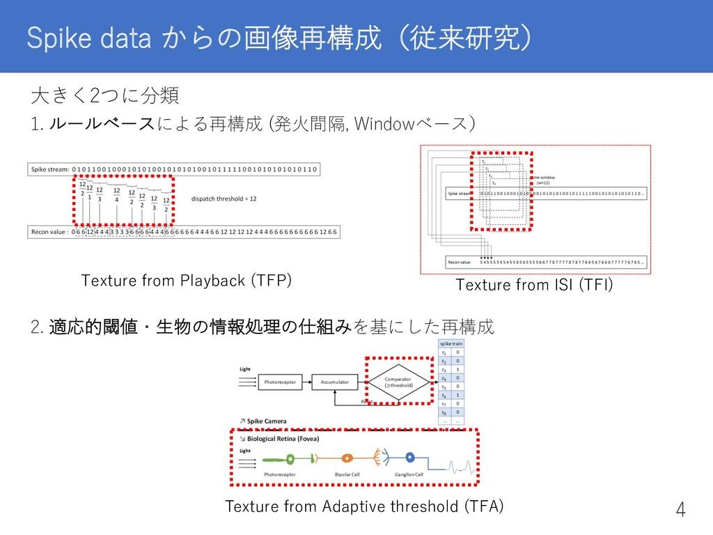 ⼤きく2つに分類 1. ルールベースによる再構成 (発⽕間隔, Windowベース) 2. 適...