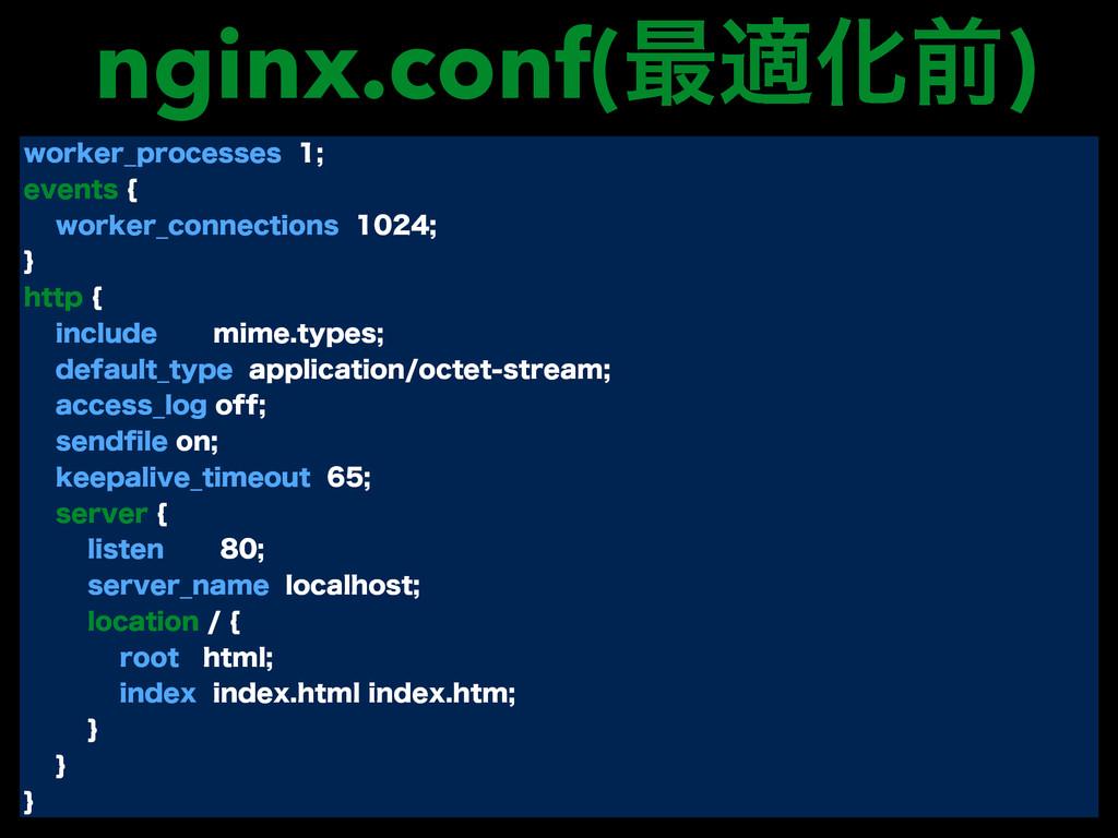 nginx.conf(࠷దԽલ) XPSLFS@QSPDFTTFT FWFOUT\...