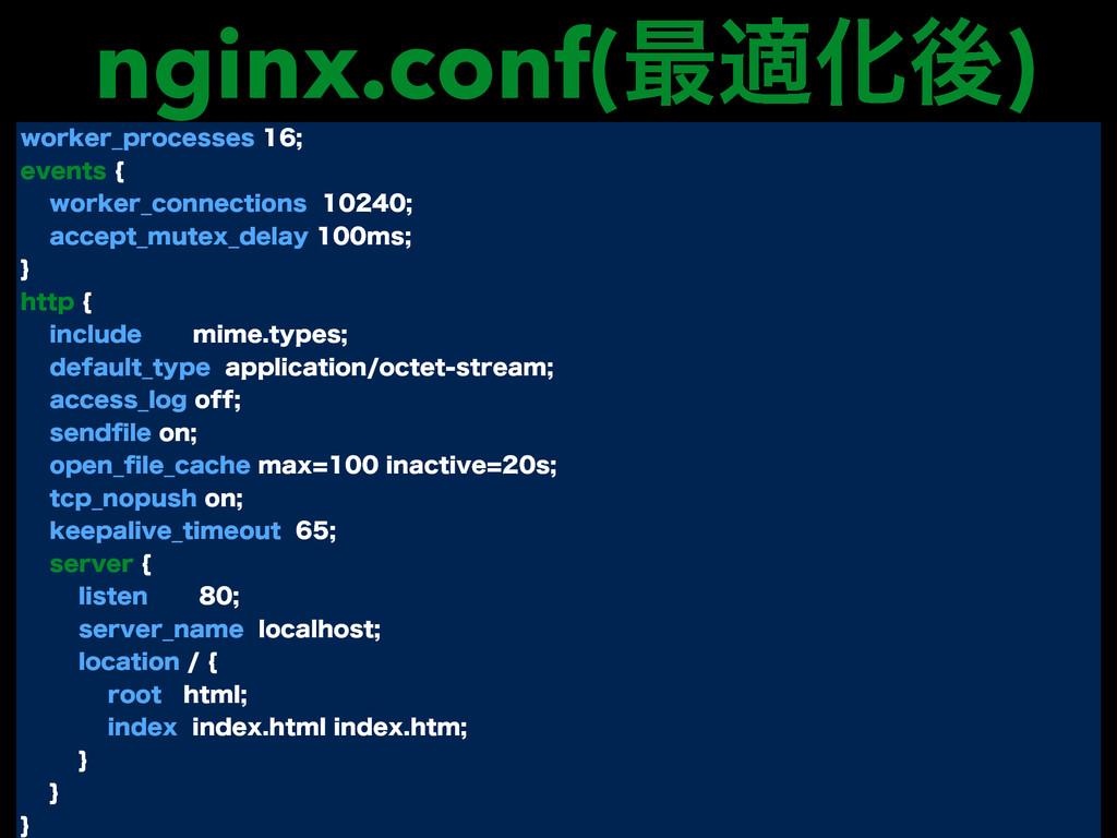 nginx.conf(࠷దԽޙ) XPSLFS@QSPDFTTFT FWFOUT\...