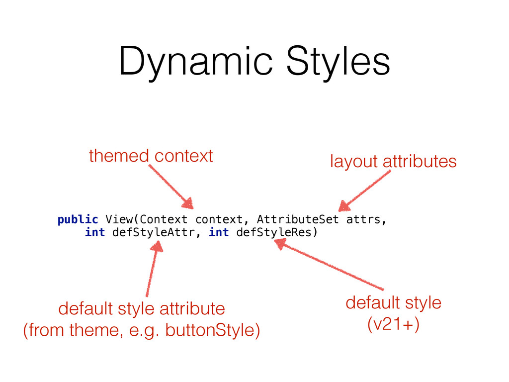 Dynamic Styles public View(Context context, Att...