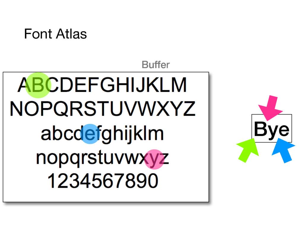 Font Atlas Bye Buffer
