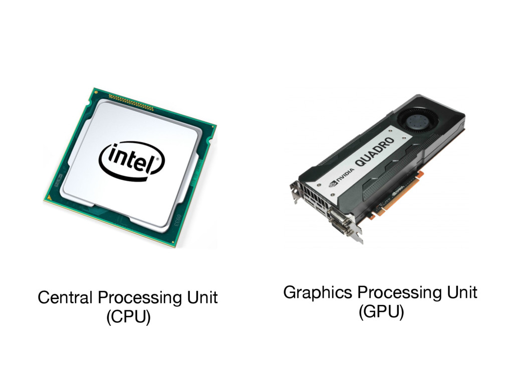 Graphics Processing Unit (GPU) Central Processi...