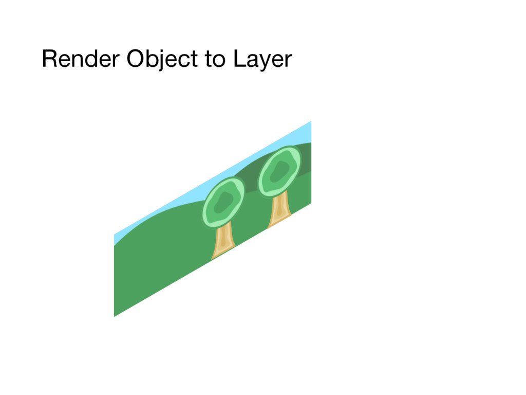 Render Object to Layer