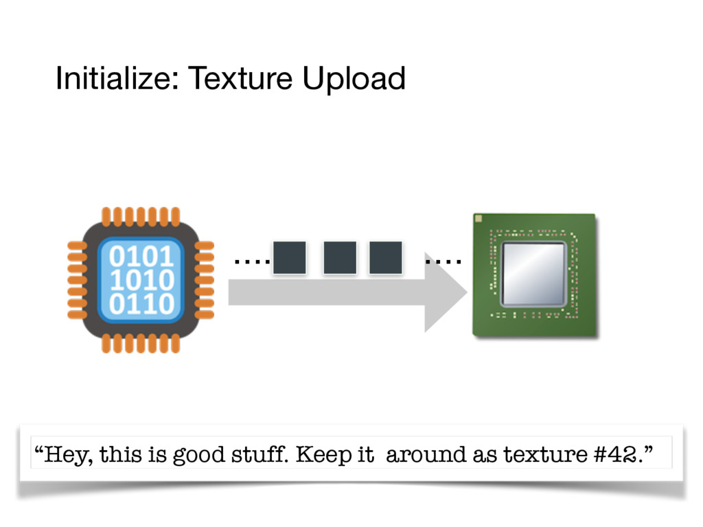 "Initialize: Texture Upload ""Hey, this is good s..."
