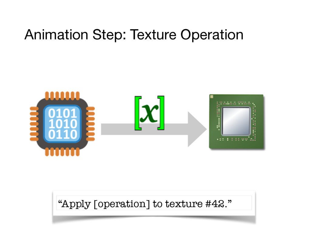 "Animation Step: Texture Operation ""Apply [opera..."