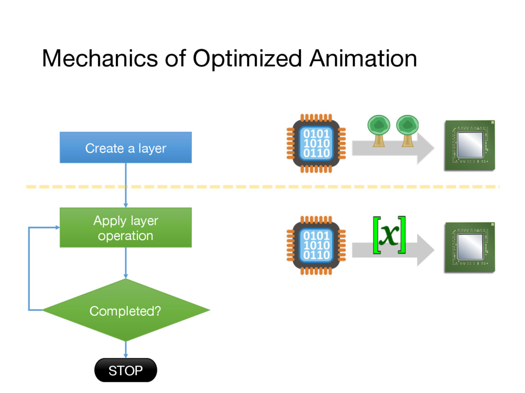 Mechanics of Optimized Animation Completed? STO...