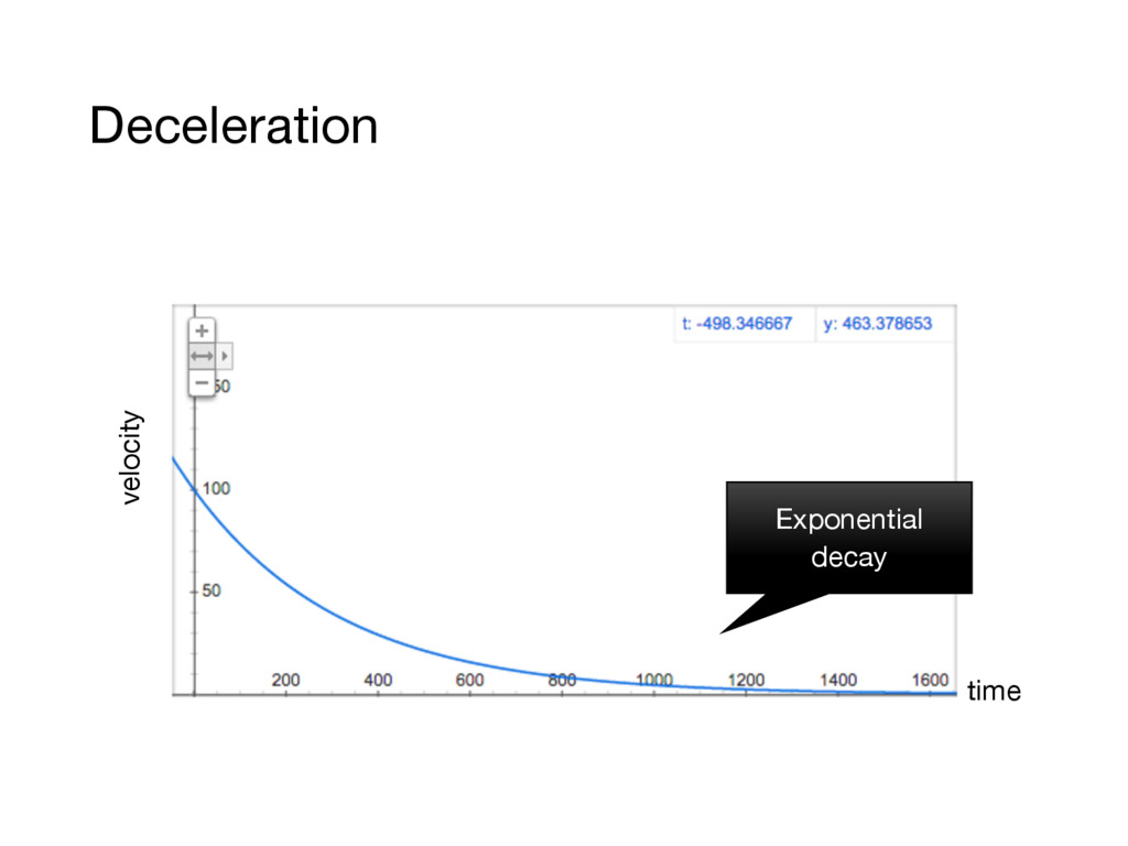 Deceleration time velocity Exponential decay