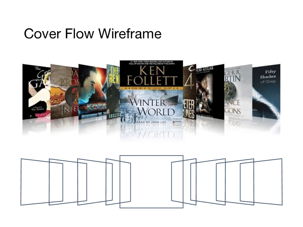 Cover Flow Wireframe