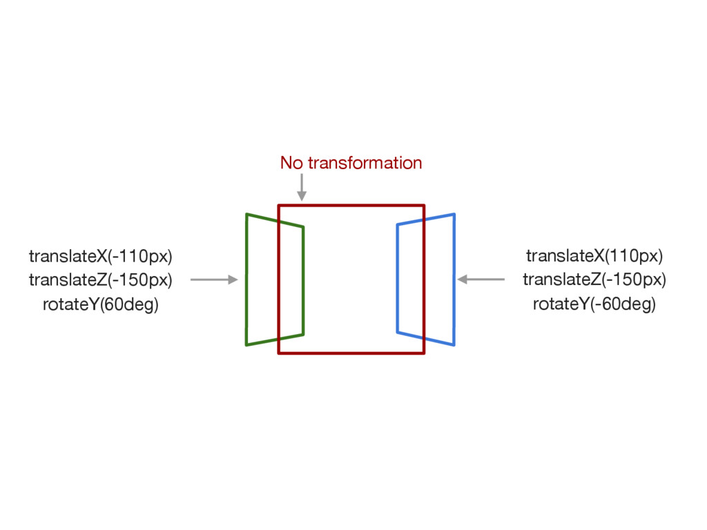 No transformation translateX(-110px) translateZ...