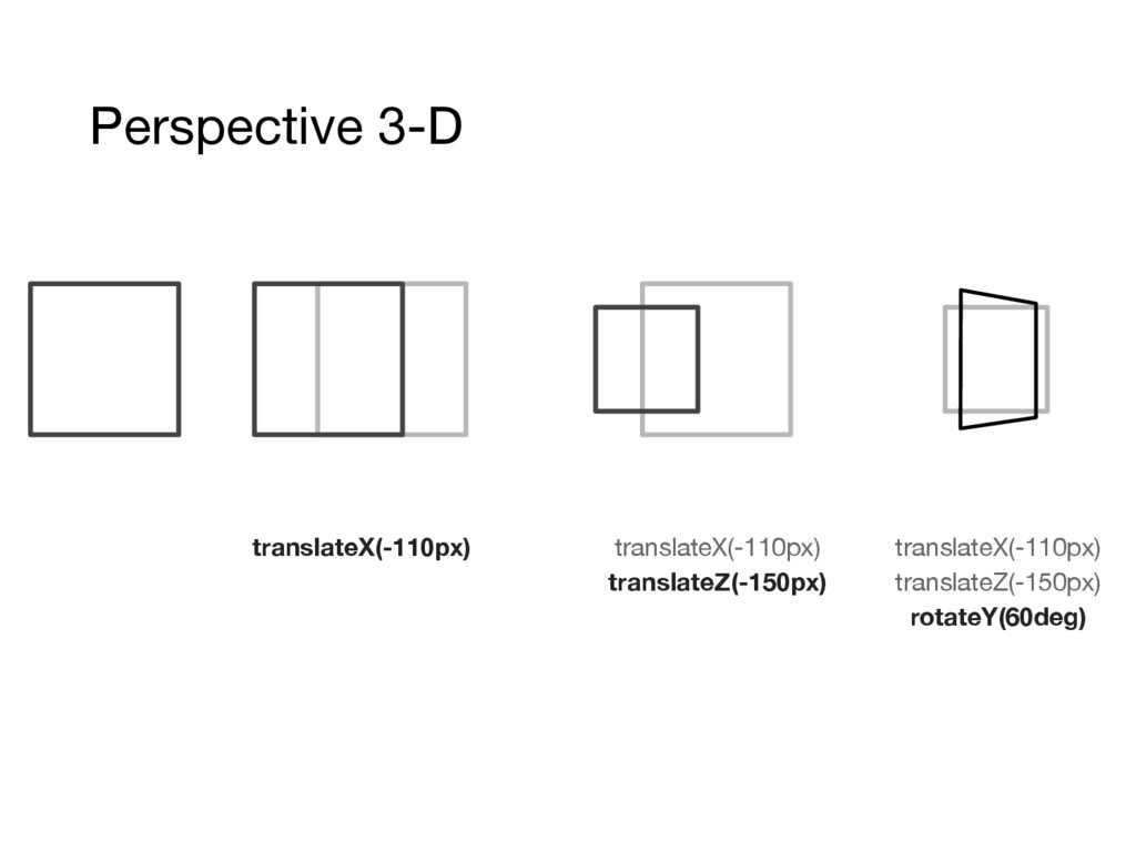 Perspective 3-D translateX(-110px) translateX(-...