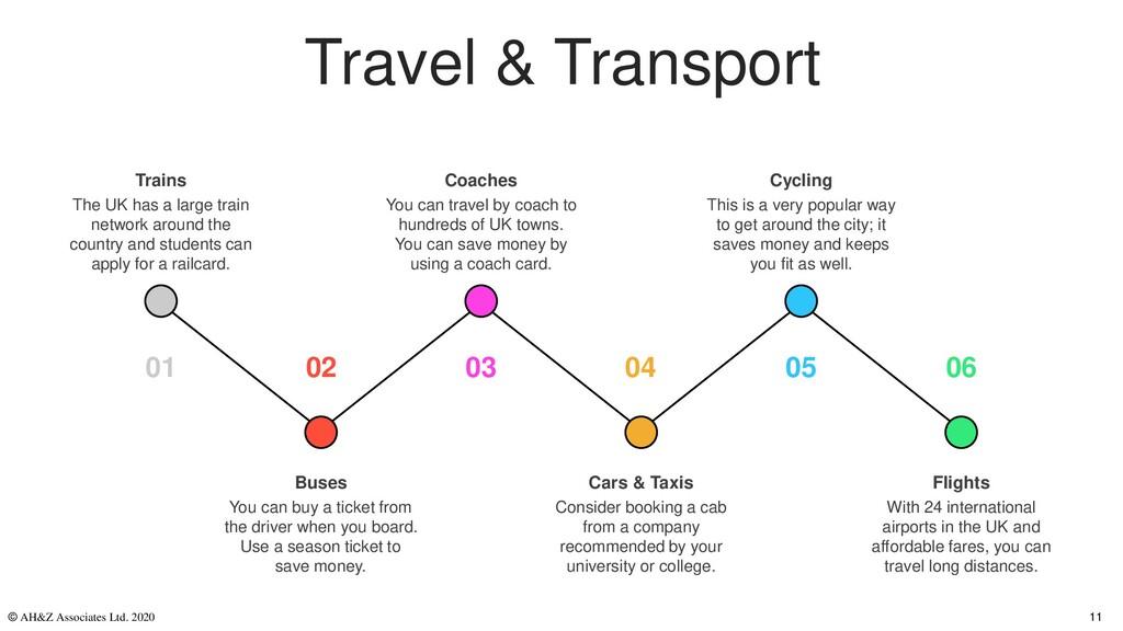 Travel & Transport With 24 international airpor...