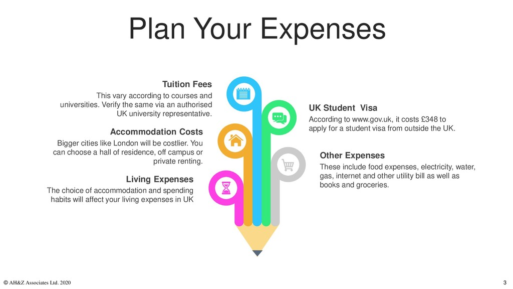 Plan Your Expenses UK Student Visa According to...