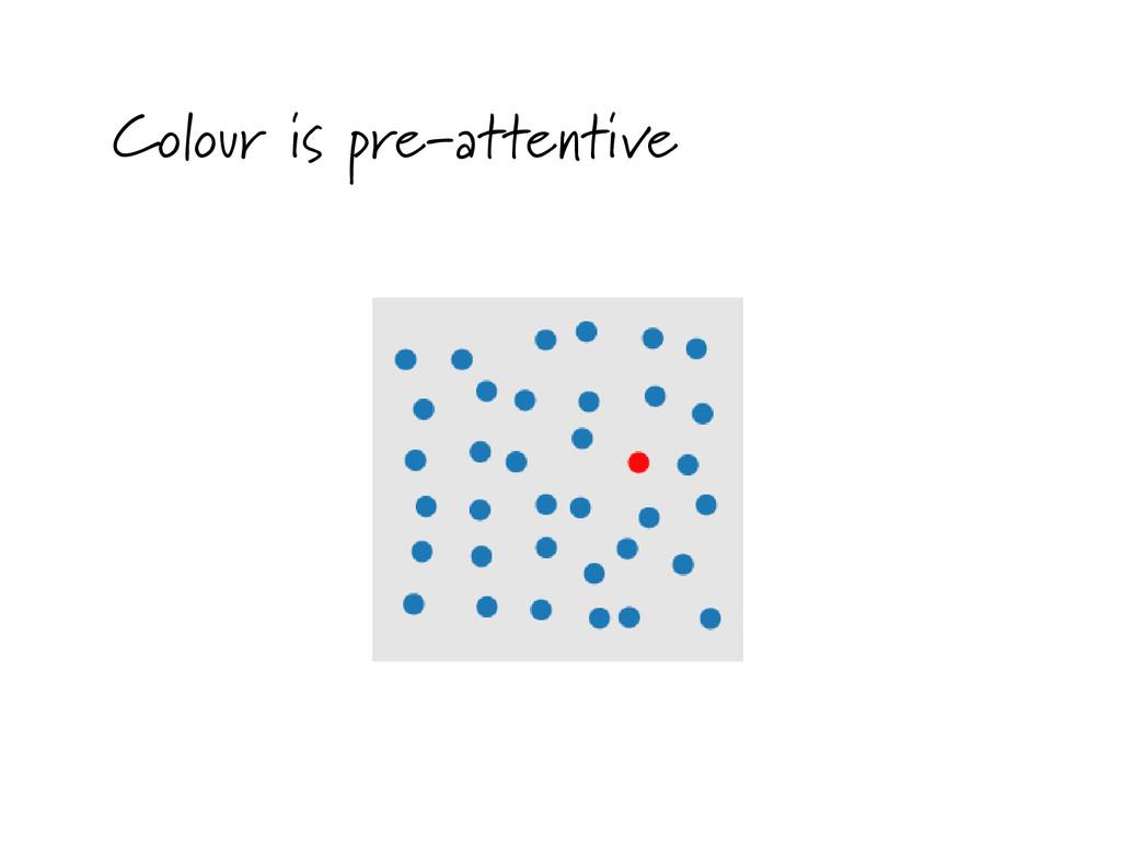 Colour is pre-attentive