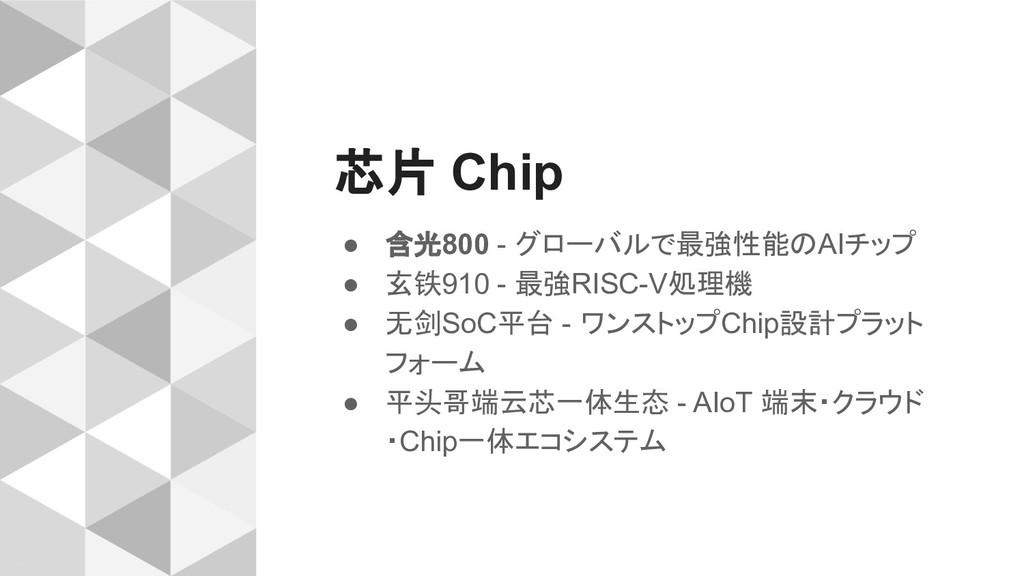 芯片 Chip ● 含光800 - グローバルで最強性能のAIチップ ● 玄铁910 - 最強...