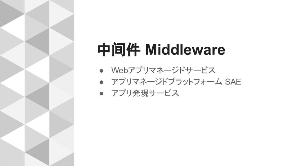 中间件 Middleware ● Webアプリマネージドサービス ● アプリマネージドプラット...