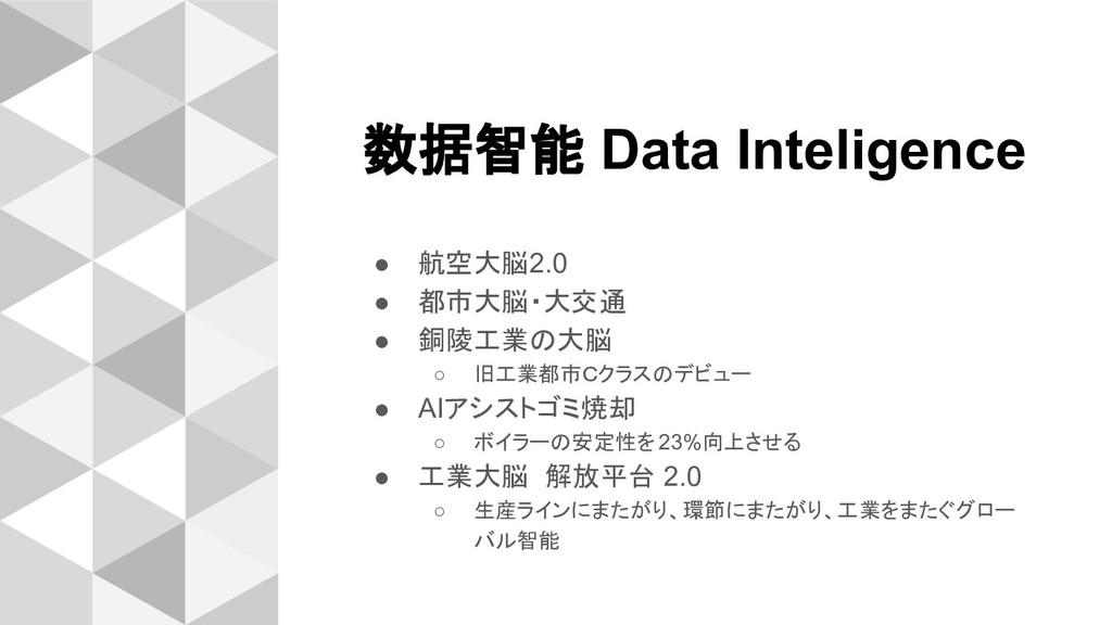数据智能 Data Inteligence ● 航空大脳2.0 ● 都市大脳・大交通 ● 銅陵...