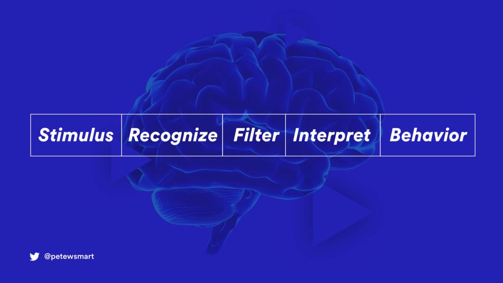 @petewsmart Stimulus Recognize Filter Interpret...