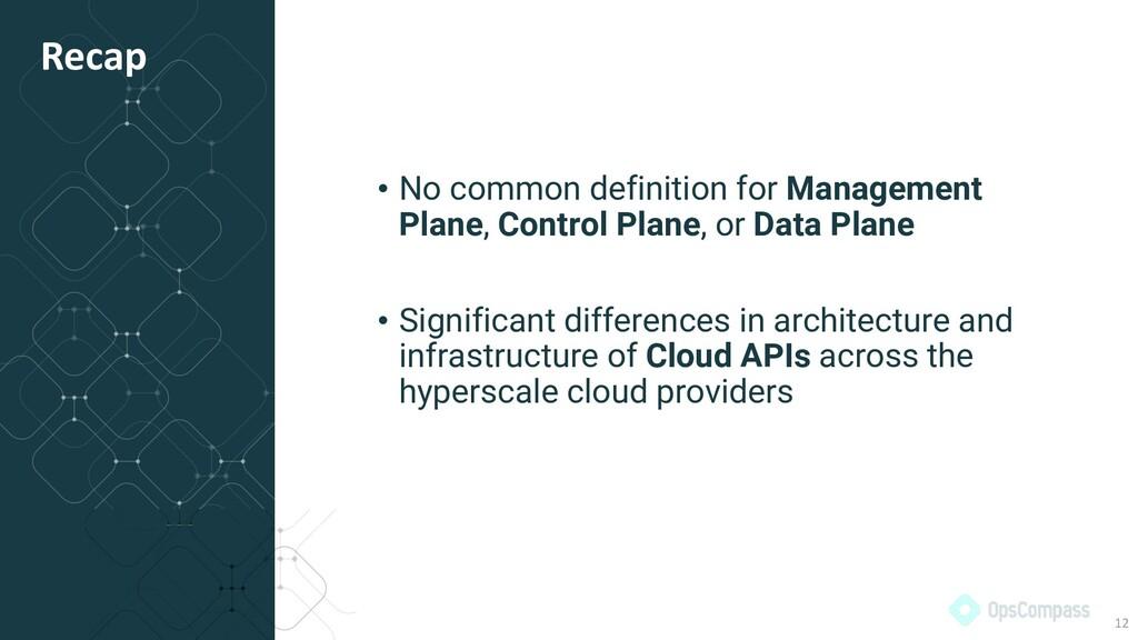 • No common definition for Management Plane, Co...