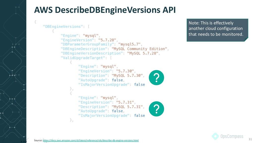 """AWS DescribeDBEngineVersions API 31 { """"DBEngine..."""