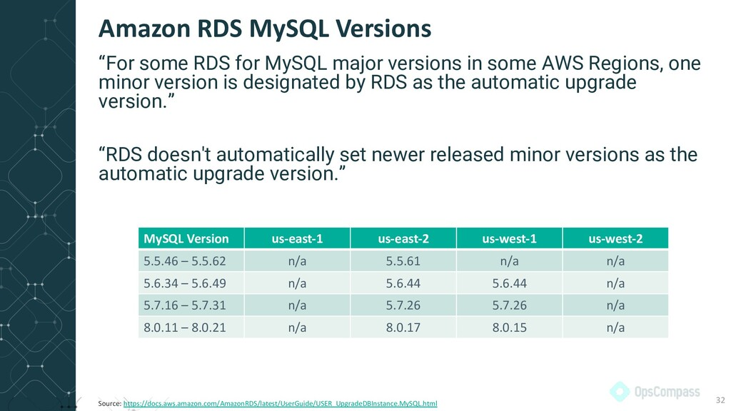 """Amazon RDS MySQL Versions 32 """"For some RDS for ..."""