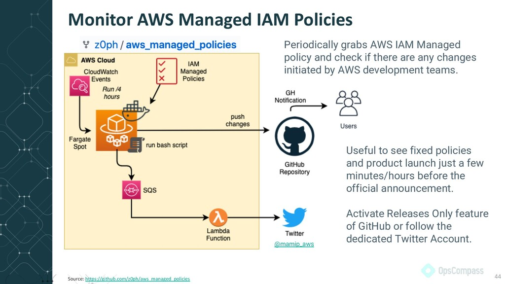 Monitor AWS Managed IAM Policies 44 Source: htt...