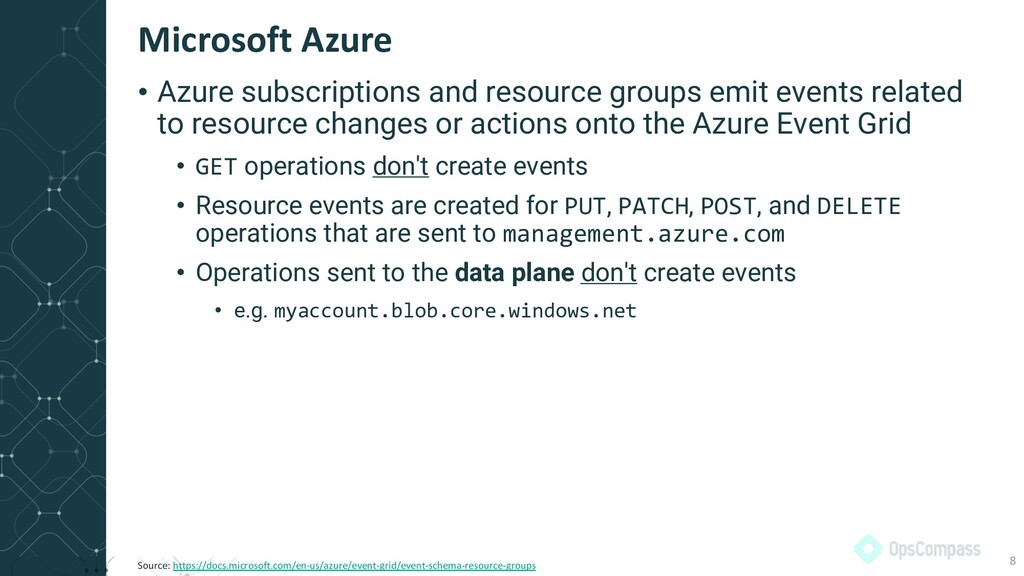 • Azure subscriptions and resource groups emit ...