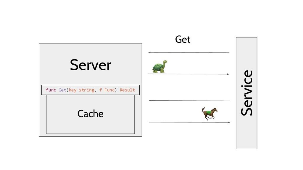 Server Cache Get Service func Get(key string, f...
