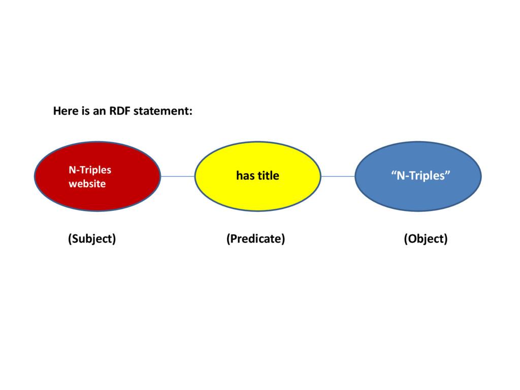 Here is an RDF statement: N-Triples website has...