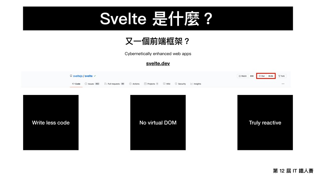 第 12 屆 IT 鐵⼈賽 Svelte 是什麼? Write less code No vi...