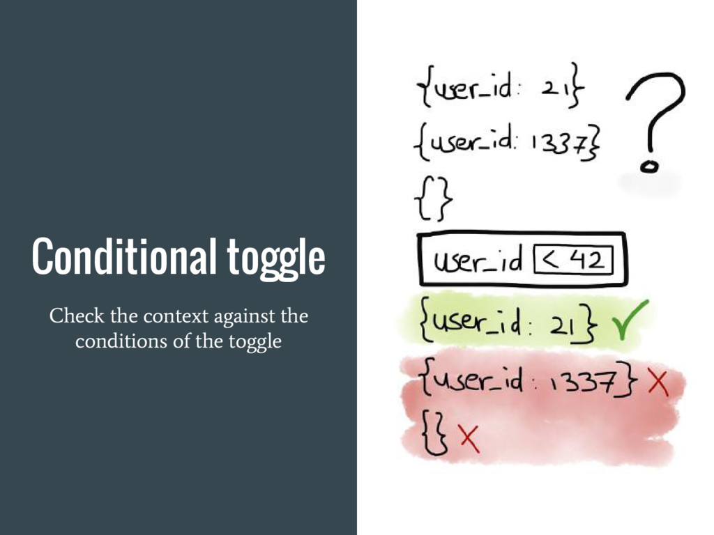 Conditional toggle Check the context against th...