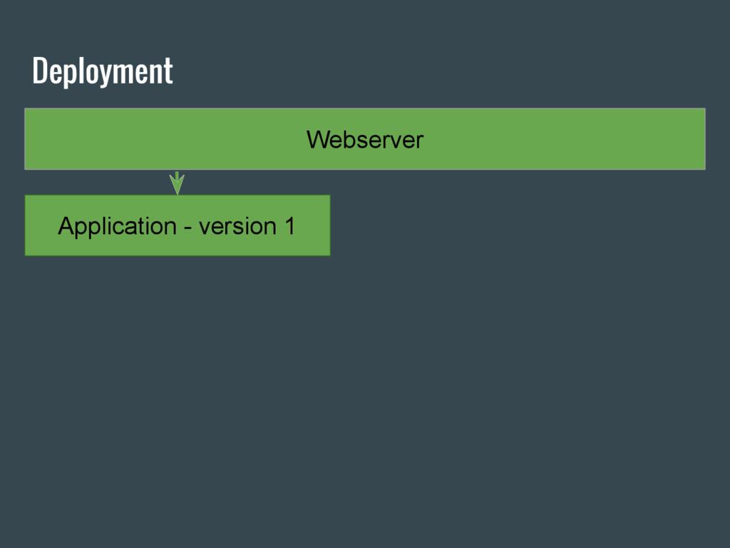 Deployment Webserver Application - version 1