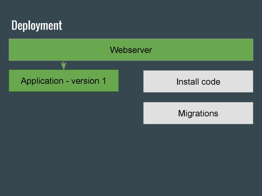 Deployment Webserver Application - version 1 In...