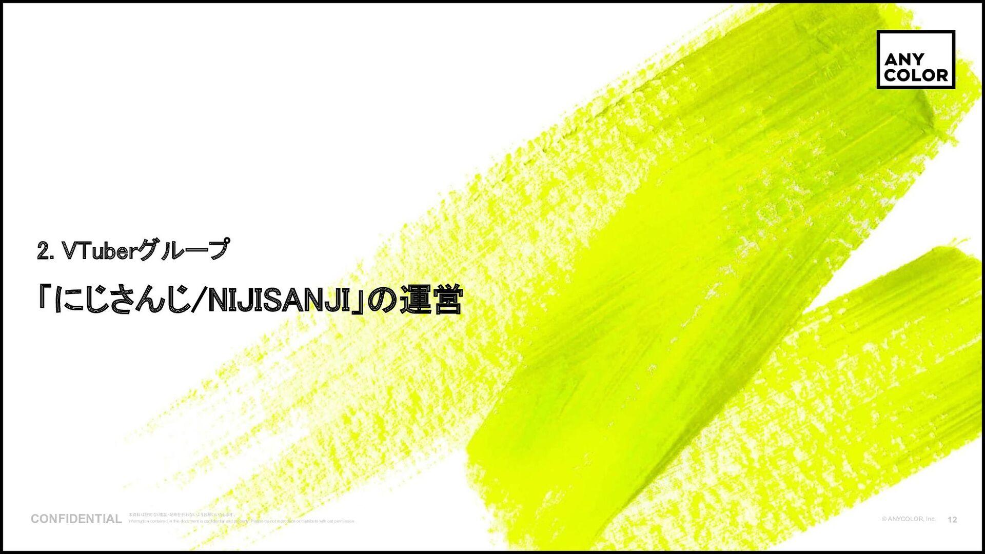 "13 ©2020 Ichikara Inc. 短編動画(""切り抜き"") ⾳楽 3D配信 2. ..."