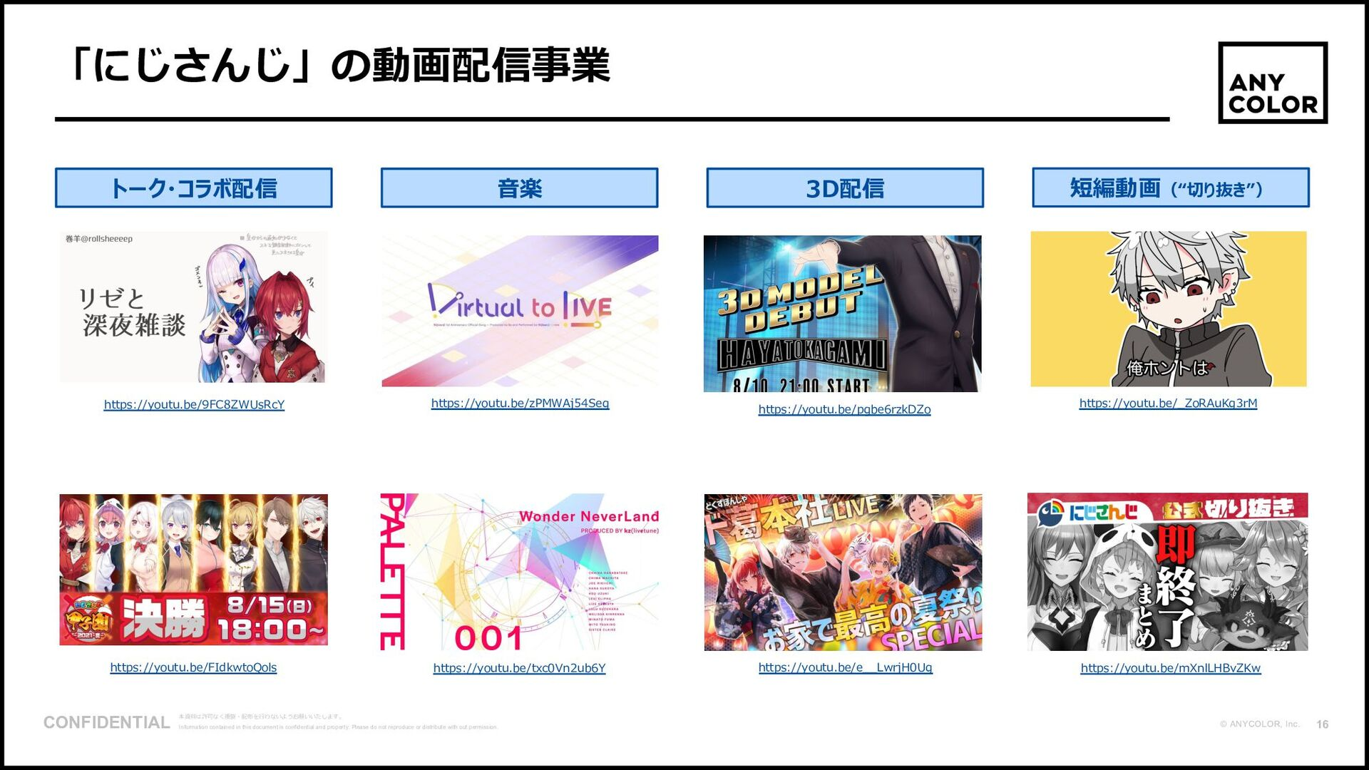 17 ©2020 Ichikara Inc. ファンを魅了し続ける「にじさんじ」 YouTub...