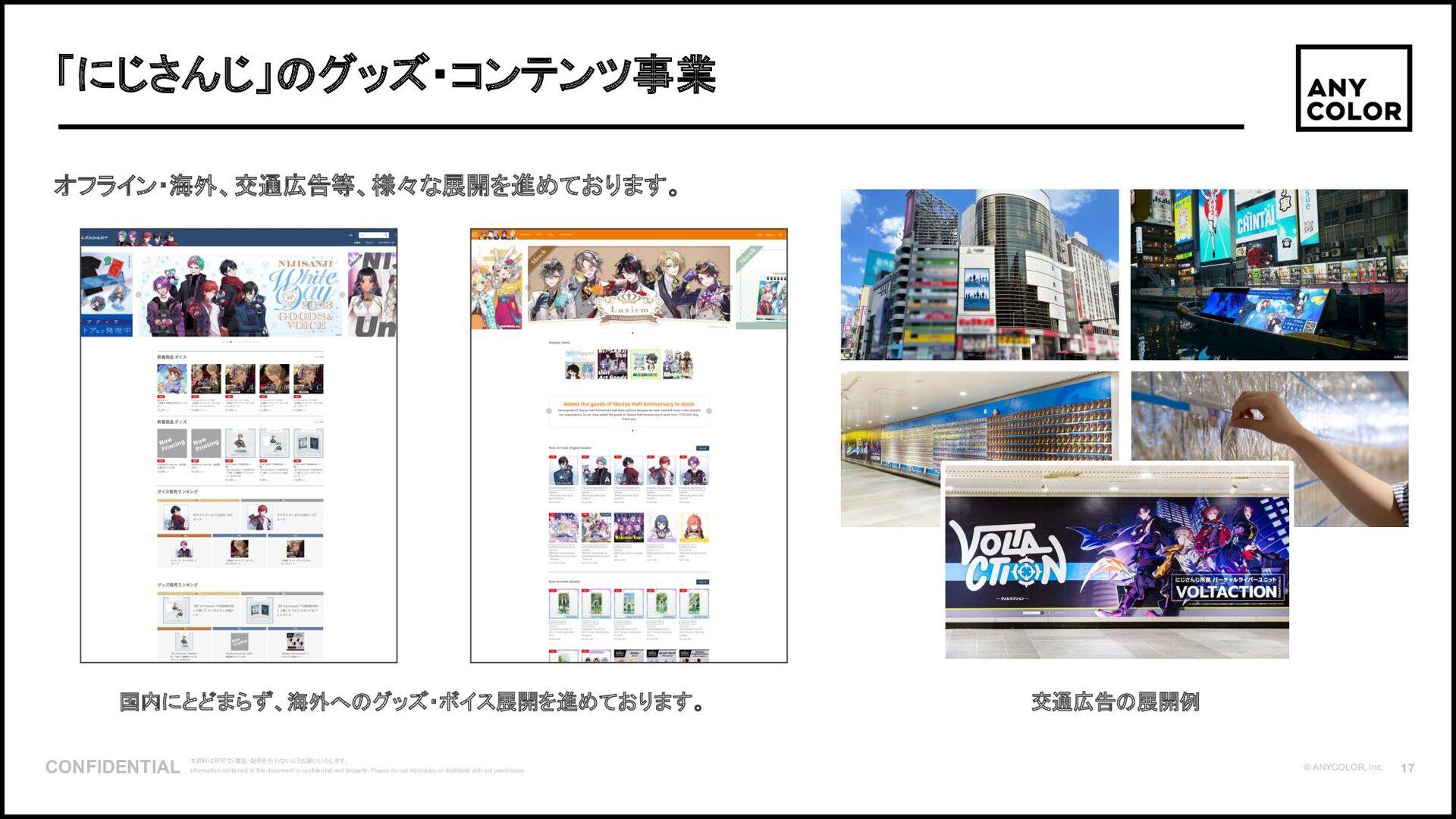 18 ©2020 Ichikara Inc. 話題性の「にじさんじ」 Twitterトレンドラ...