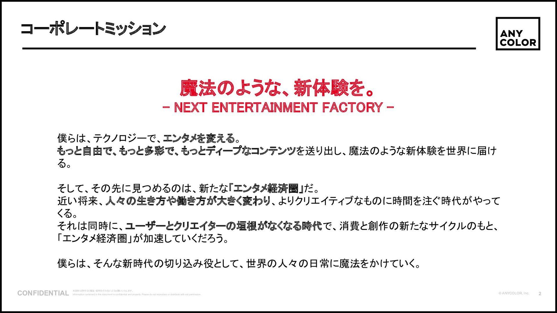 3 ©2020 Ichikara Inc. 1. 「いちから」とは 会社概要 社名 いちから株...