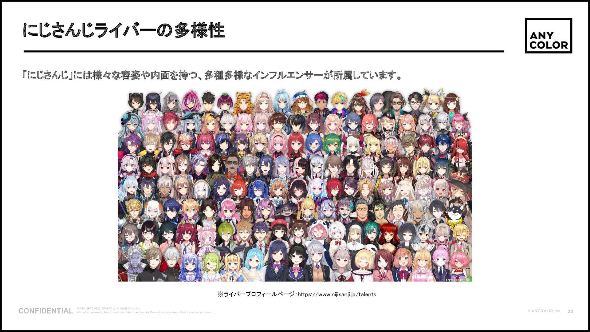 23 ©2020 Ichikara Inc. 所属ライバー数の推移 0 20 40 60 80...