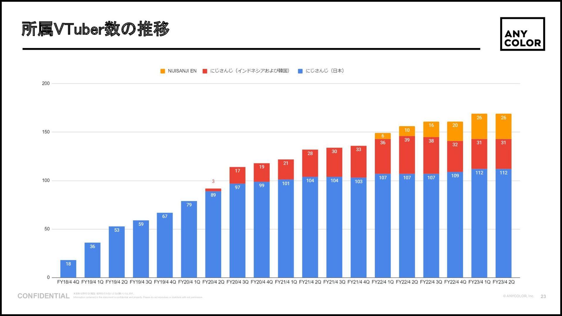 24 ©2020 Ichikara Inc. キャラクター公開型/常設型などの⽅法を通じて魅⼒...