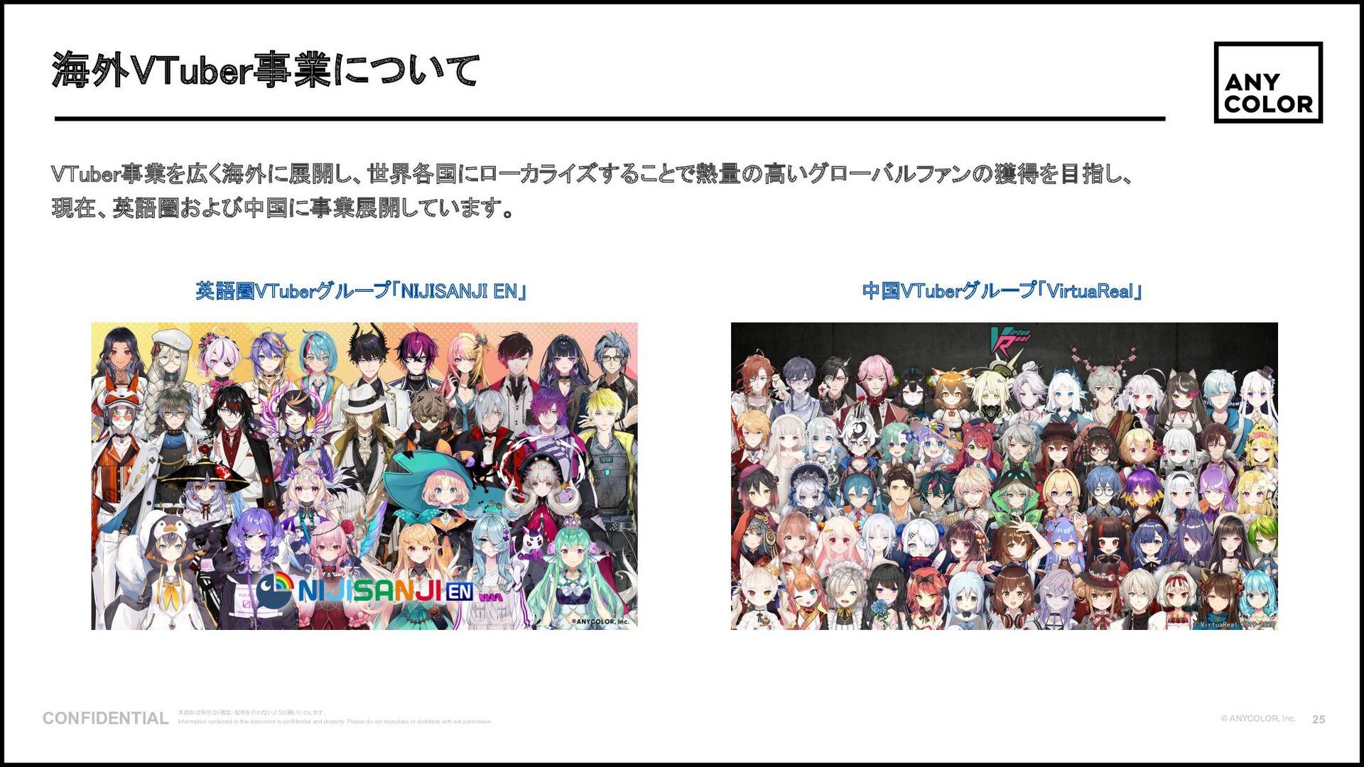 26 ©2020 Ichikara Inc. にじさんじ事業戦略 ‒ ライバー収⼊の最⼤化と⼟...