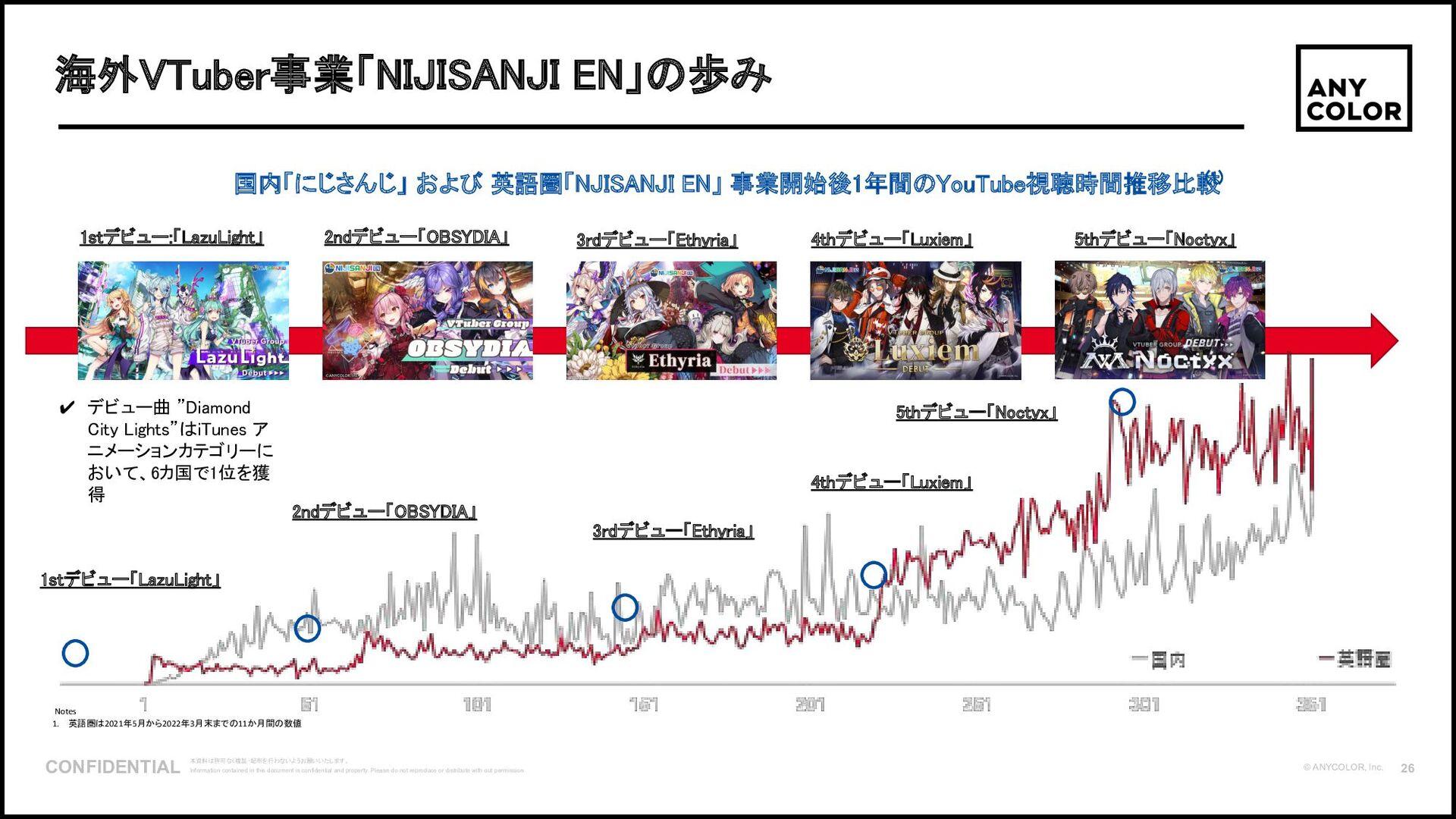 27 ©2020 Ichikara Inc. 動画広告市場の拡⼤とともに、「個⼈インフルエンサ...