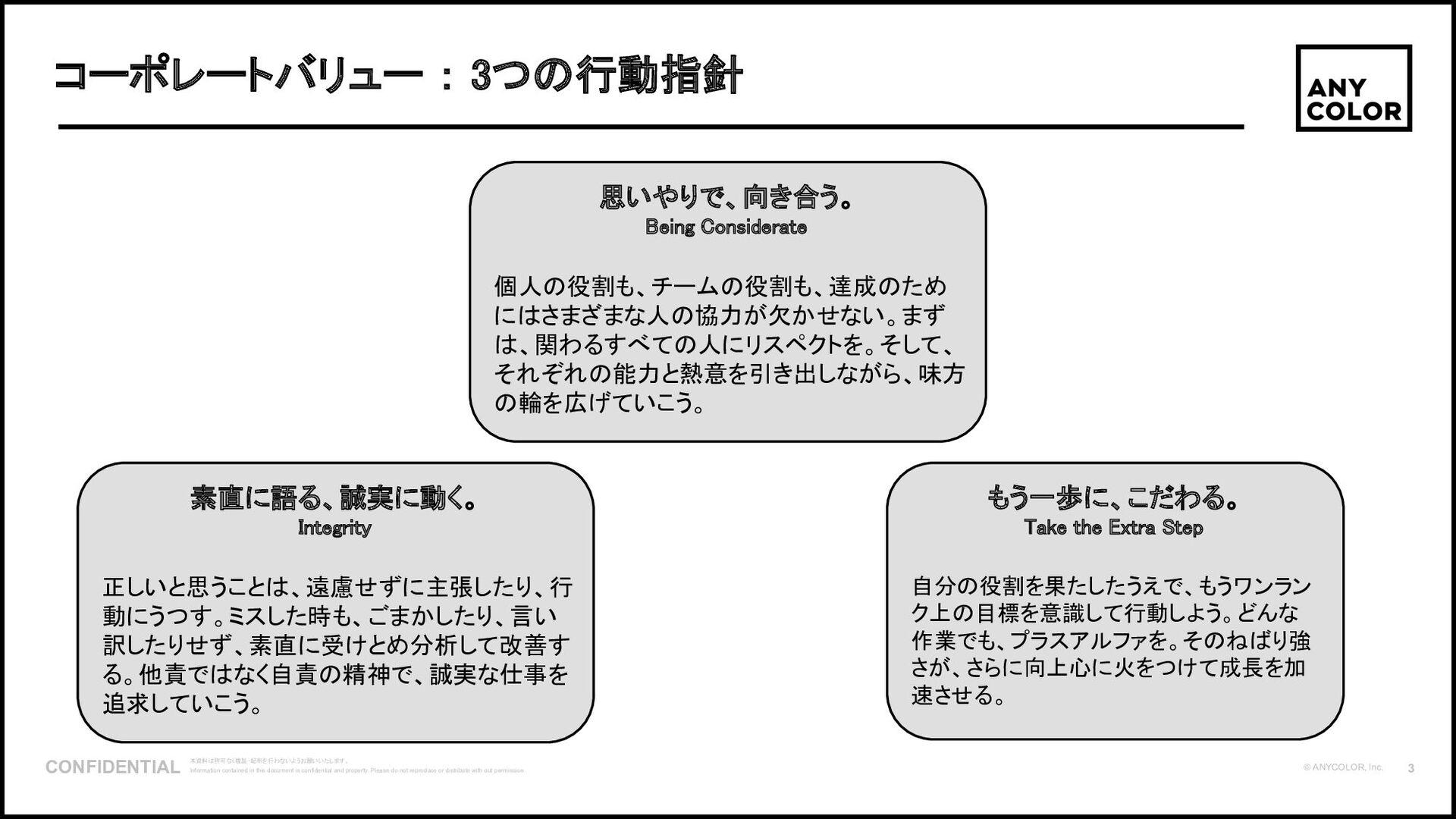 4 ©2020 Ichikara Inc. 1. 「いちから」とは 経営陣 ⽥⾓ 陸 代表取締...