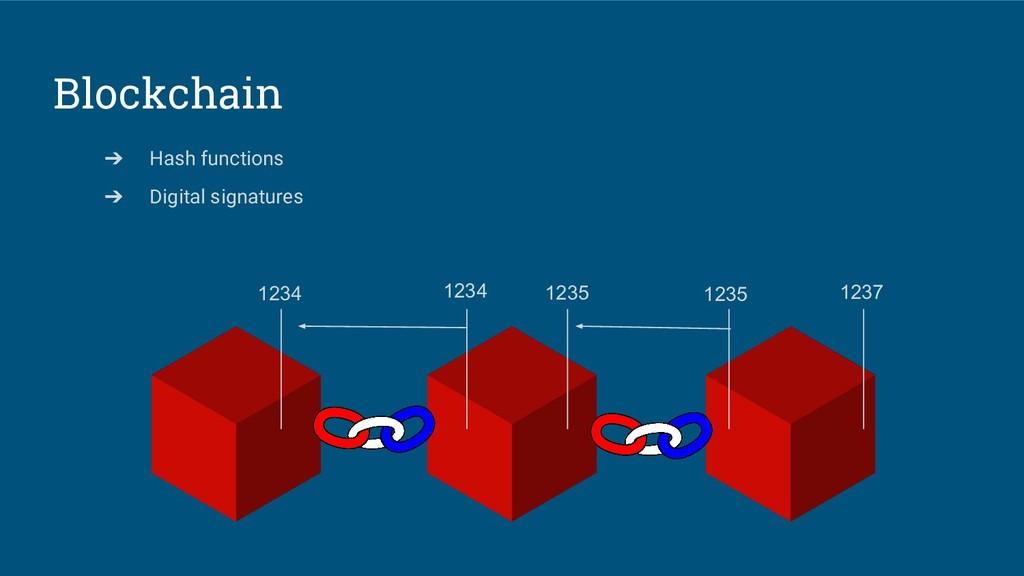 Blockchain 1234 1234 1235 1235 1237 ➔ Hash func...