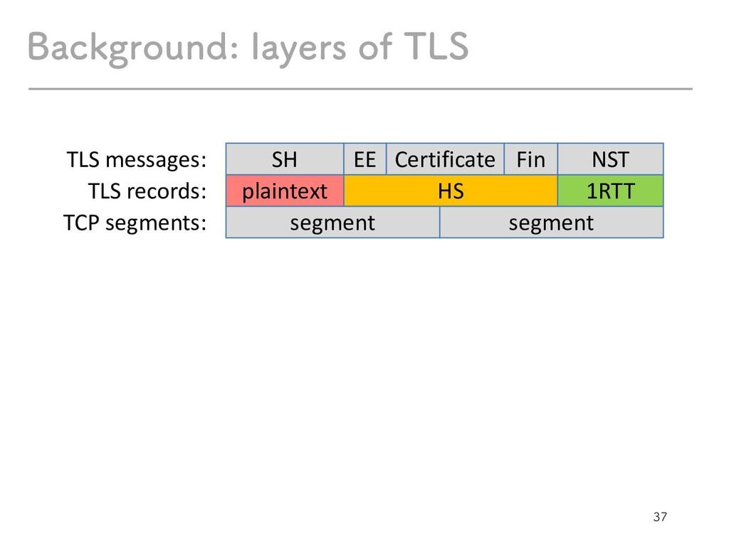 #BDLHSPVOEMBZFSTPG5-4 segment segment TL...