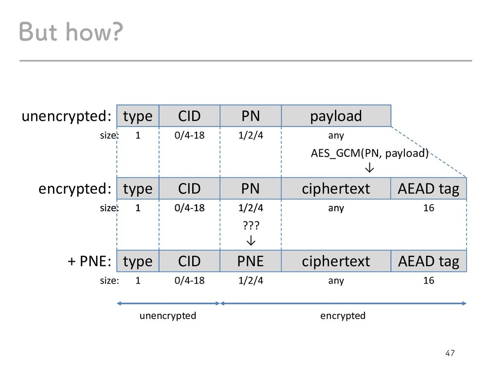 #VUIPX type CID PN payload 1 0/4-18 1/2/4 a...