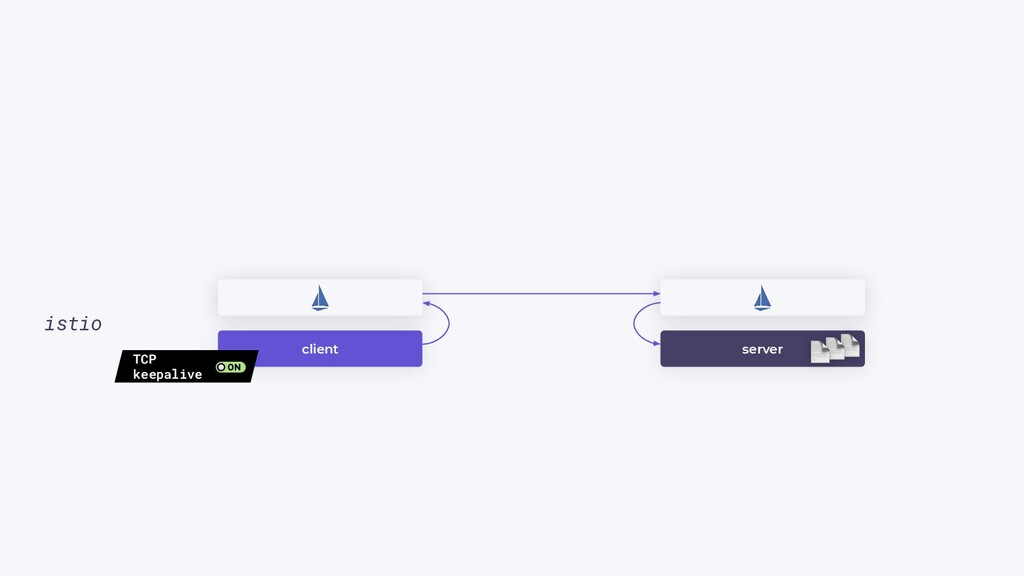client server istio TCP keepalive