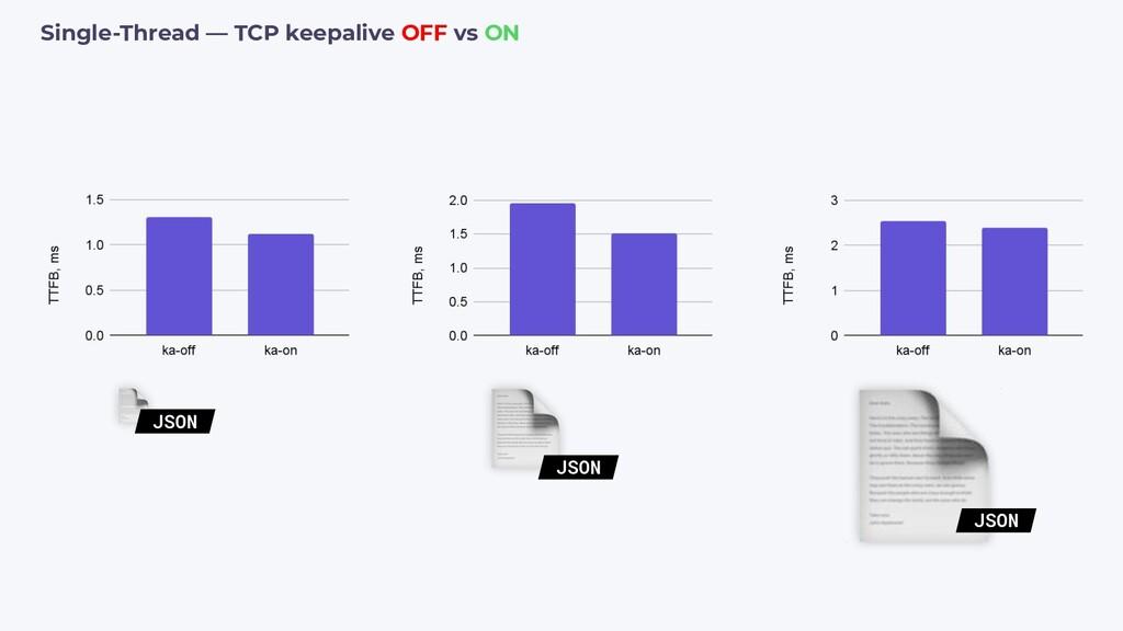 JSON JSON JSON Single-Thread — TCP keepalive OF...