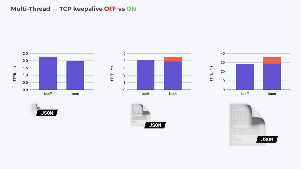 JSON JSON JSON Multi-Thread — TCP keepalive OFF...