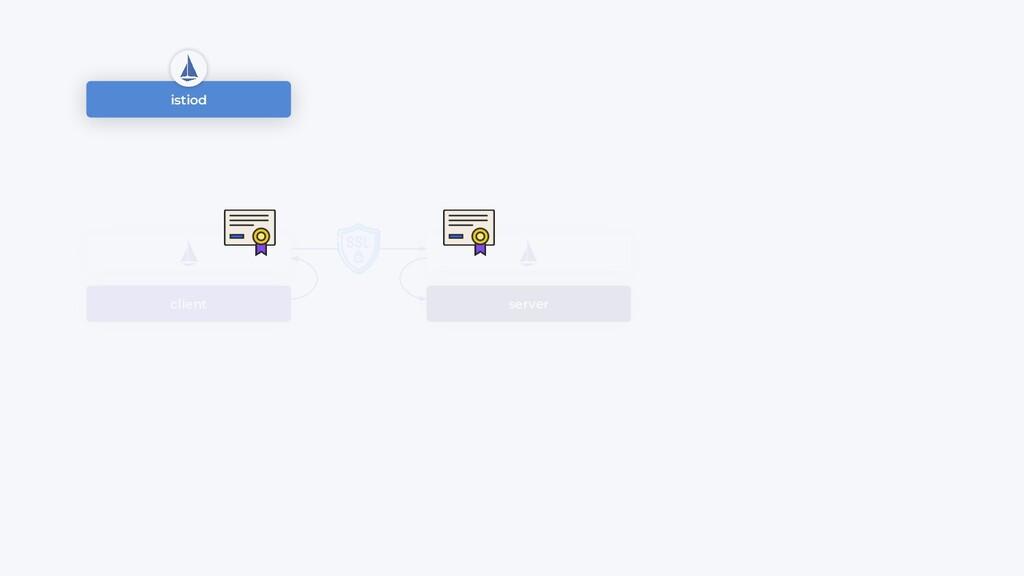 client server istiod